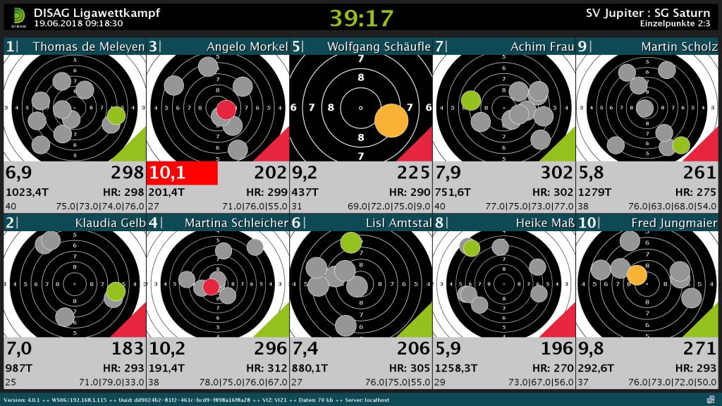Visualisierung DISAG
