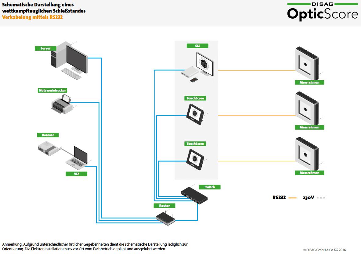Niedlich Hausverkabelung Pdf Fotos - Elektrische Schaltplan-Ideen ...